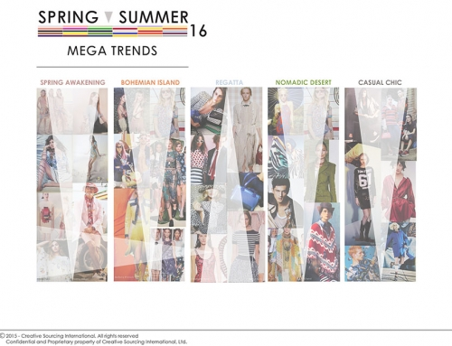 Spring/Summer 2016 Mega Trends